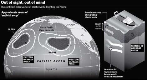 plastics at sea