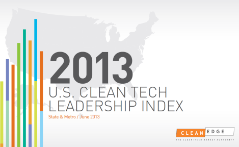 clean tech leadership index