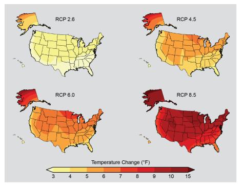 u.s. climate forecast