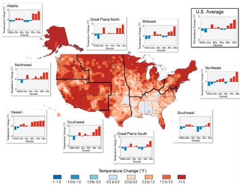 climate u.s. temp change